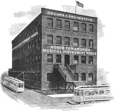 North Tonawanda Musical Instrument Works, junction, illustration (c1906).jpg