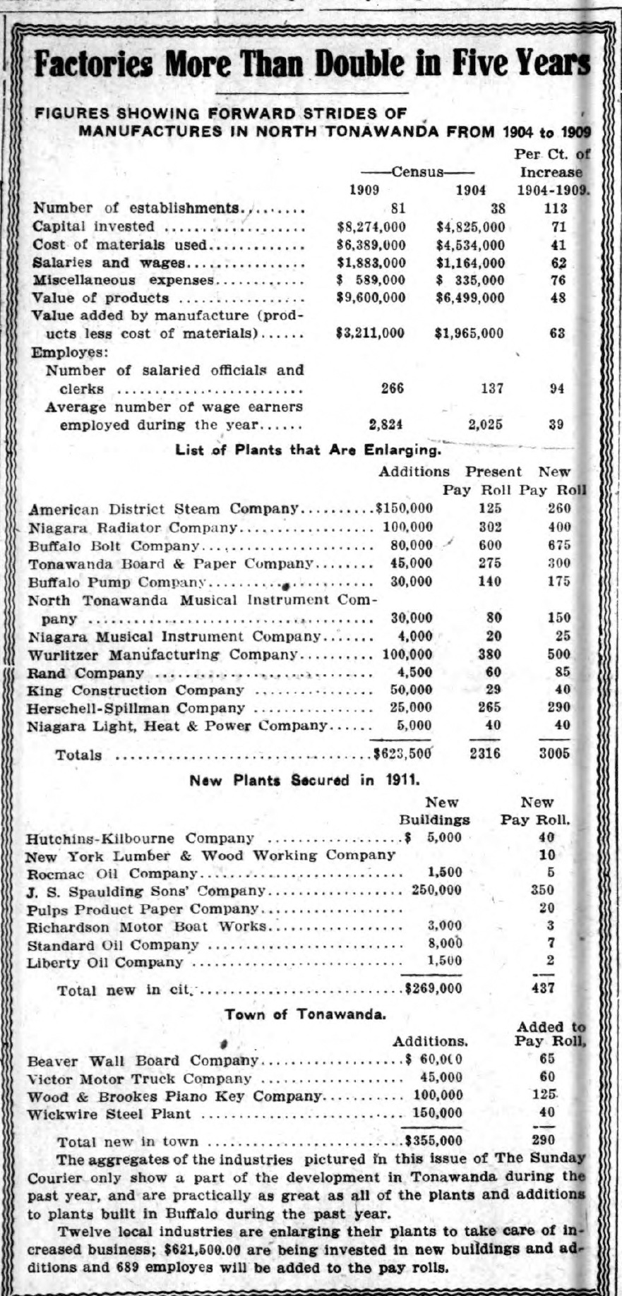 Factories More Than Double in 5 Years, article (1912-03-03).jpg