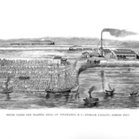 Gratwick docks, yards and planing mills at Tonawanda, illustration (1880).jpg
